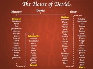 genealogy-of-jesus